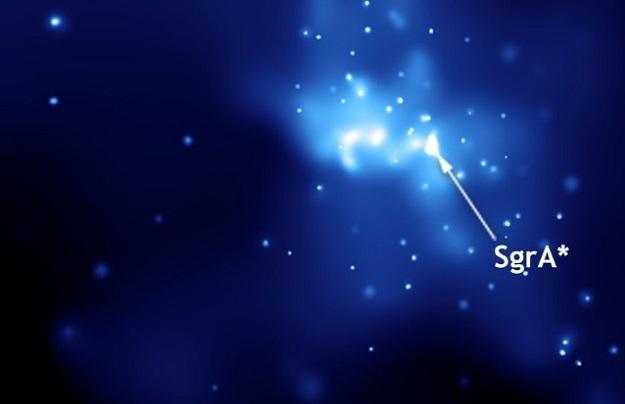 Сверхмассивная черная дыра Стрелец A* (в центре) лежит в самом центре нашей Галактики Млечный Путь.